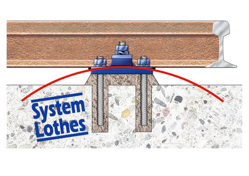 System Lothes neu